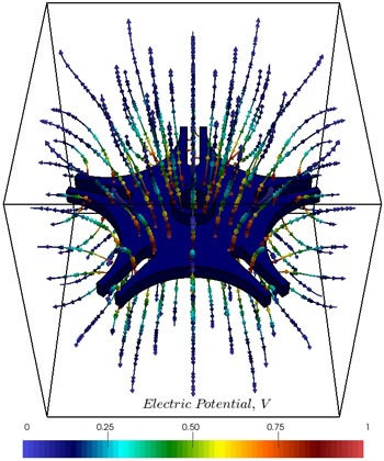 Electric Field Model