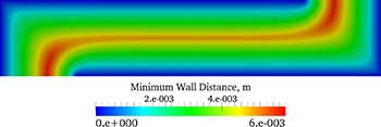 Poisson Equation Based Wall Distance Model